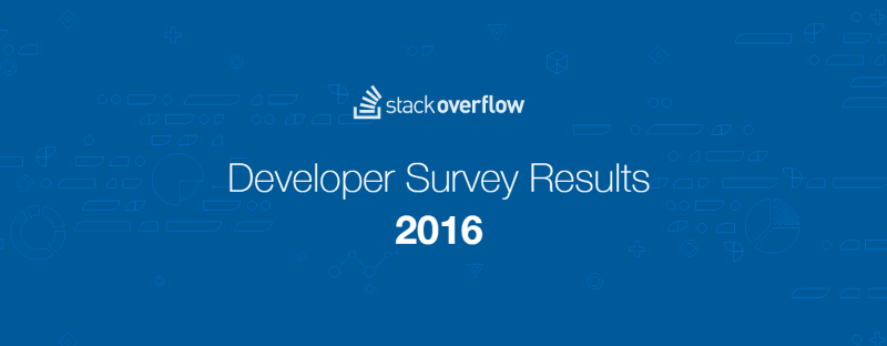 Stack Overflow Survey Results